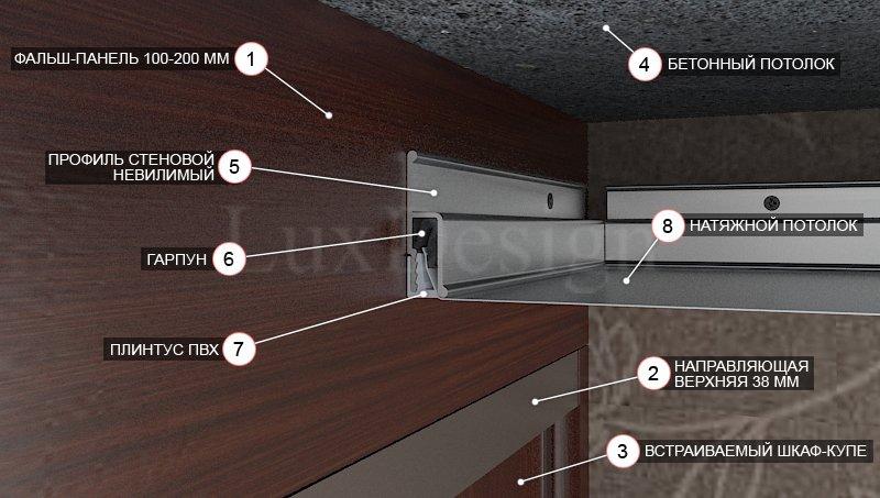 Встроенный шкаф с натяжным потолком фото