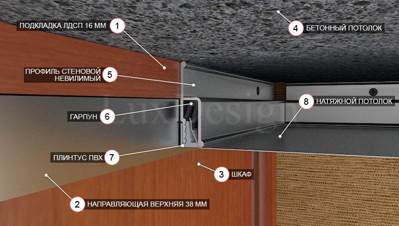 Схема установки шкафа купе фото 237